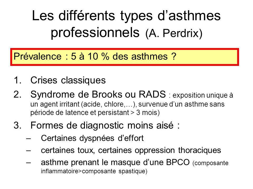 Les différents types d'asthmes professionnels (A. Perdrix)