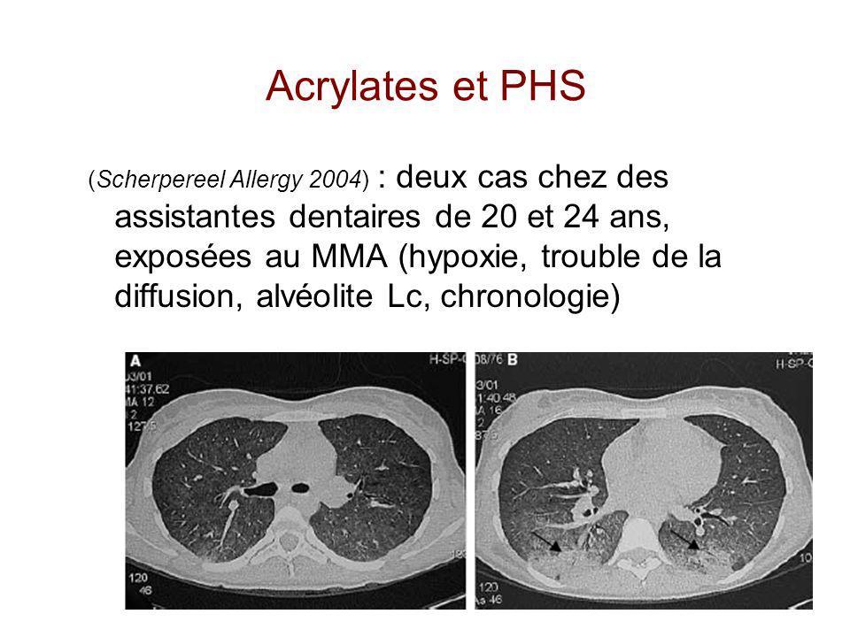 Acrylates et PHS