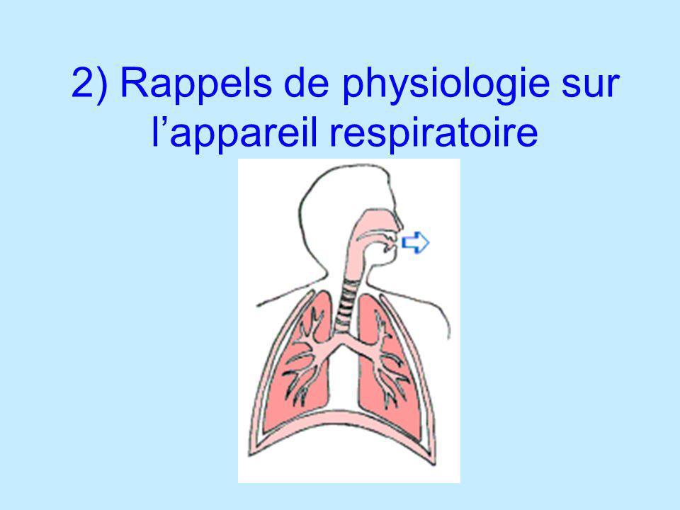 2) Rappels de physiologie sur l'appareil respiratoire