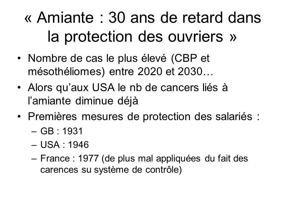 « Amiante : 30 ans de retard dans la protection des ouvriers »
