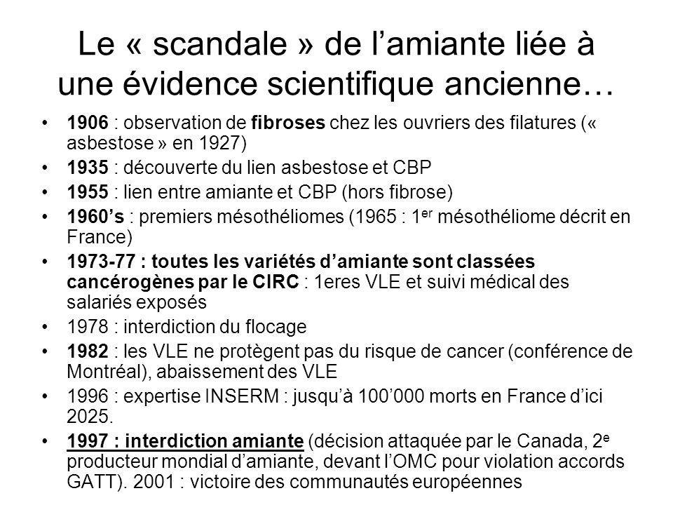 Le « scandale » de l'amiante liée à une évidence scientifique ancienne…