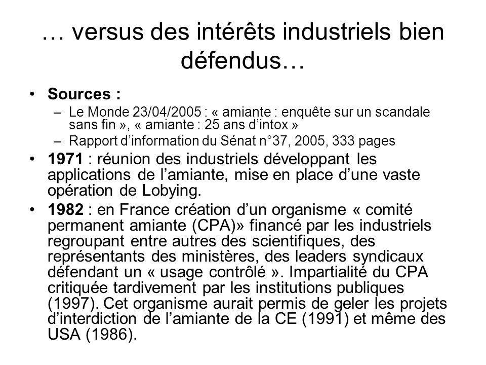 … versus des intérêts industriels bien défendus…