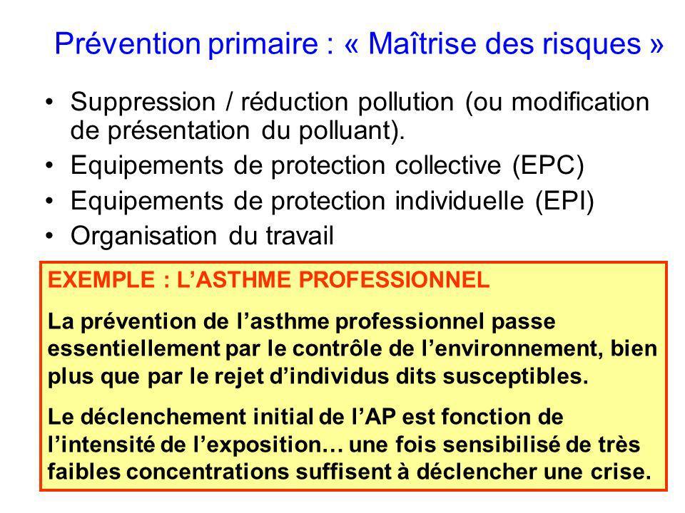 Prévention primaire : « Maîtrise des risques »