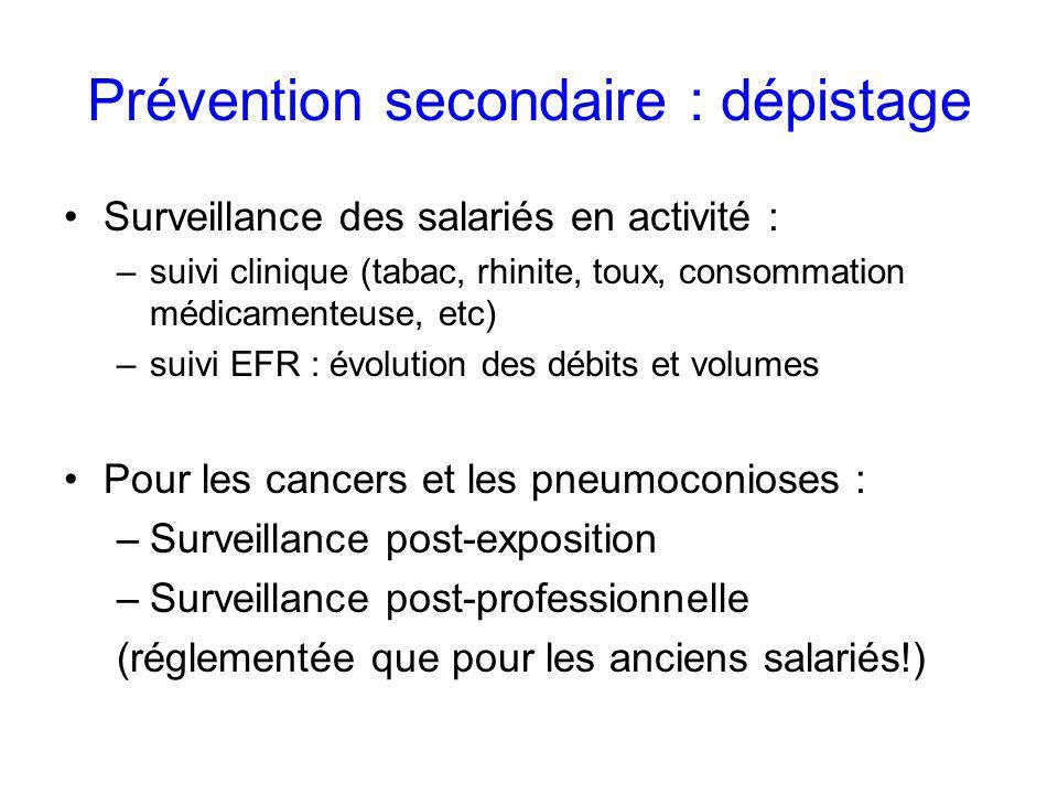 Prévention secondaire : dépistage