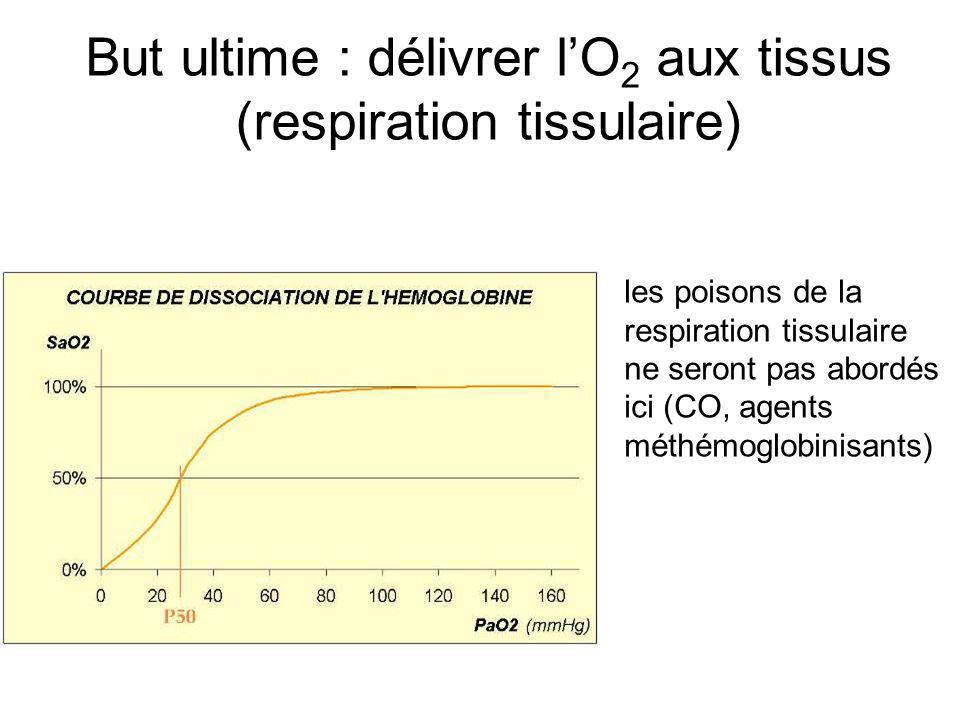 But ultime : délivrer l'O2 aux tissus (respiration tissulaire)