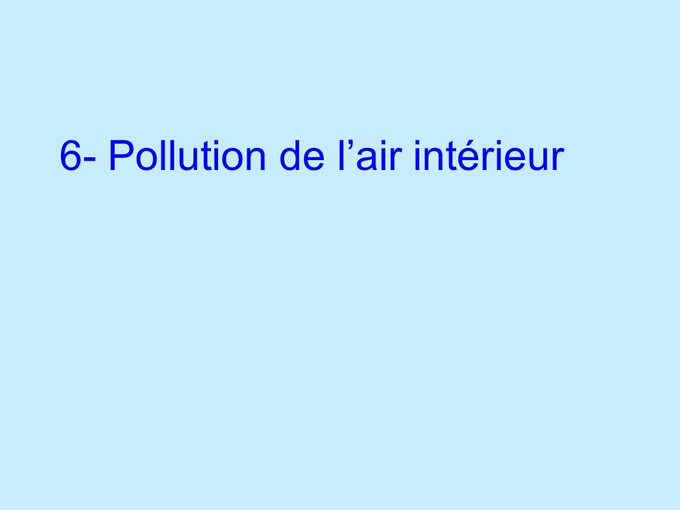 6- Pollution de l'air intérieur