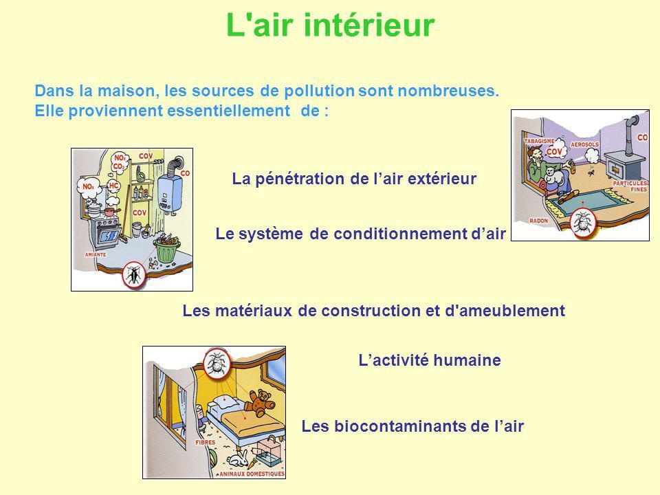 L air intérieur Dans la maison, les sources de pollution sont nombreuses. Elle proviennent essentiellement de :