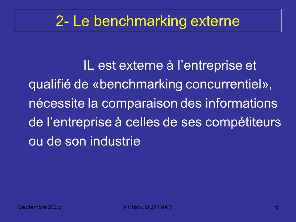 2- Le benchmarking externe