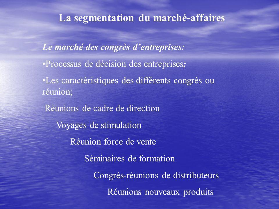 La segmentation du marché-affaires