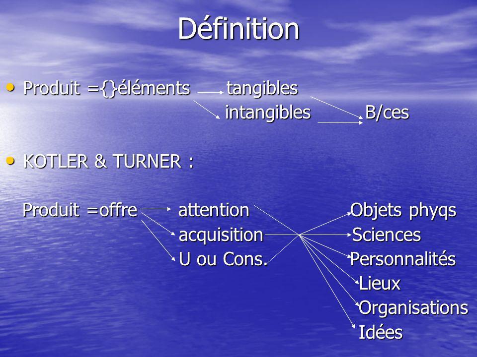 Définition Produit ={}éléments tangibles intangibles B/ces