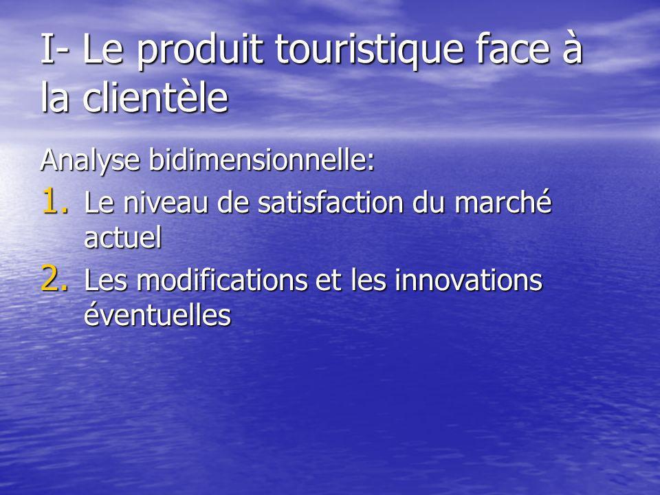 I- Le produit touristique face à la clientèle