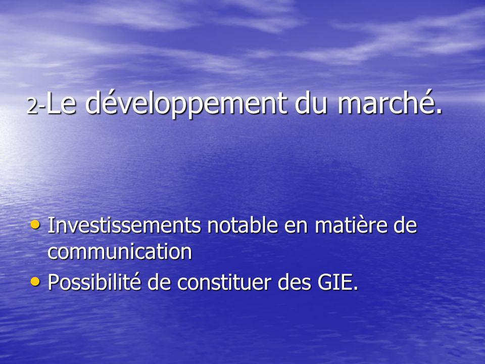 2-Le développement du marché.
