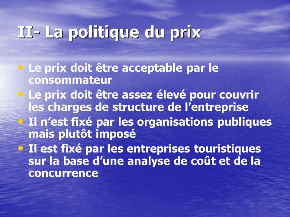 II- La politique du prix