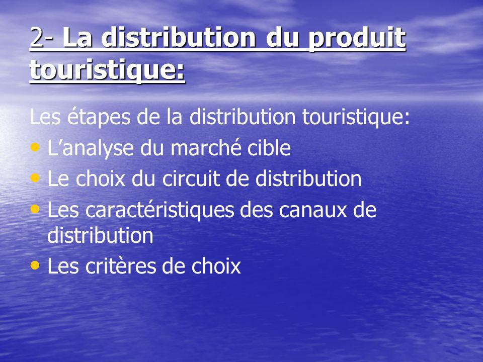 2- La distribution du produit touristique: