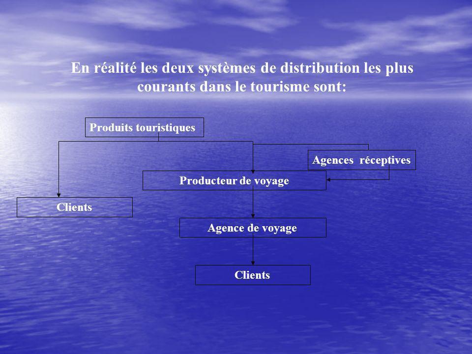 En réalité les deux systèmes de distribution les plus courants dans le tourisme sont:
