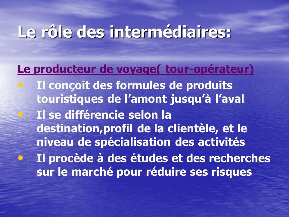 Le rôle des intermédiaires: