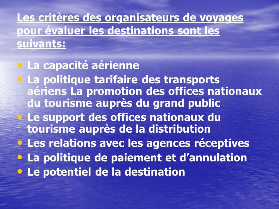 Les critères des organisateurs de voyages pour évaluer les destinations sont les suivants: