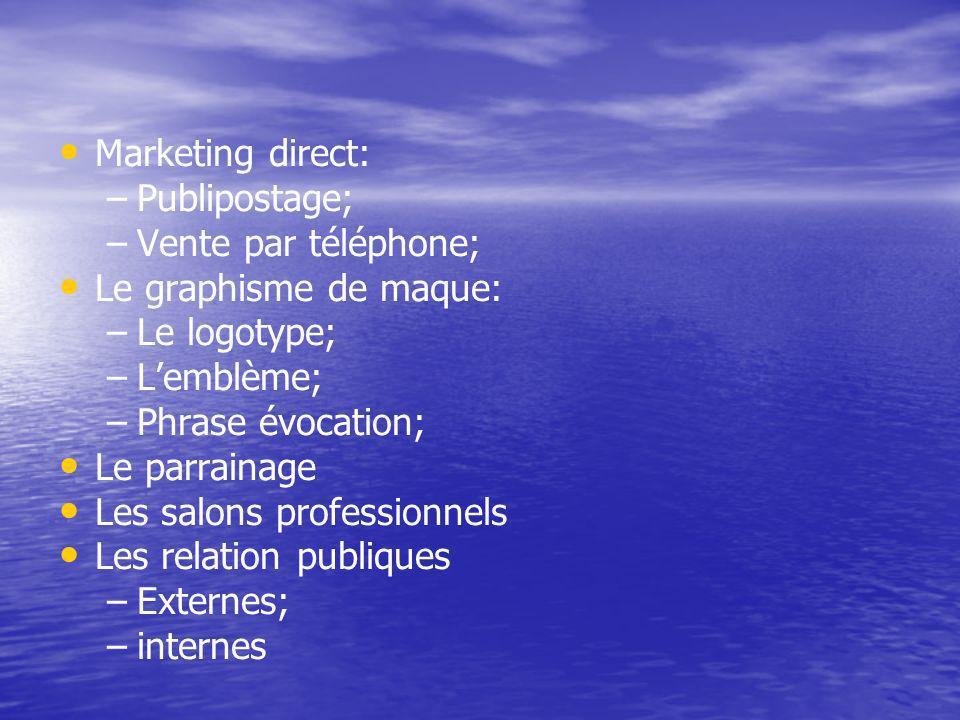 Marketing direct: Publipostage; Vente par téléphone; Le graphisme de maque: Le logotype; L'emblème;