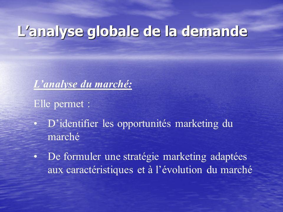 L'analyse globale de la demande