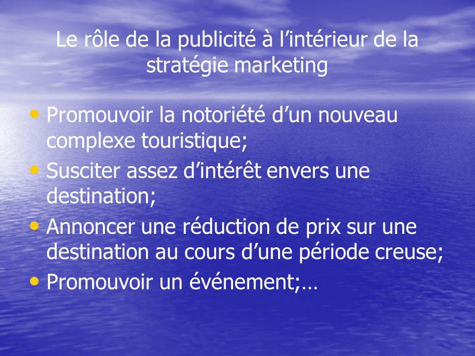 Le rôle de la publicité à l'intérieur de la stratégie marketing