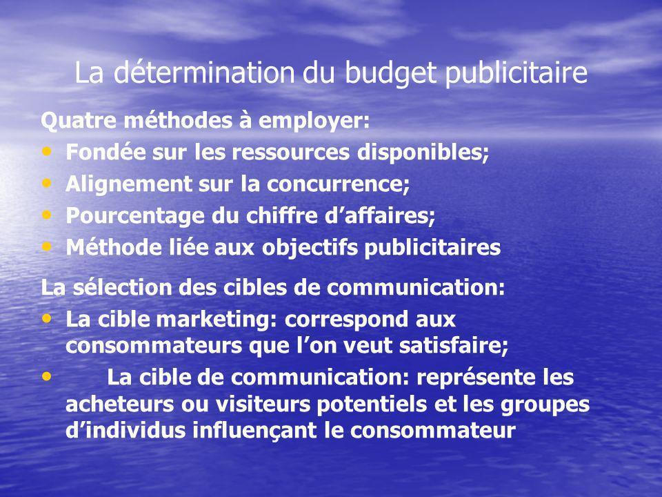 La détermination du budget publicitaire