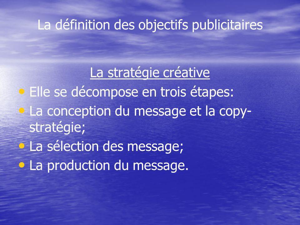 La définition des objectifs publicitaires