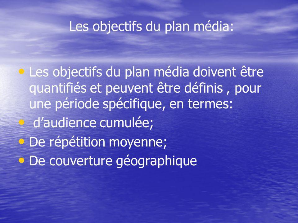 Les objectifs du plan média: