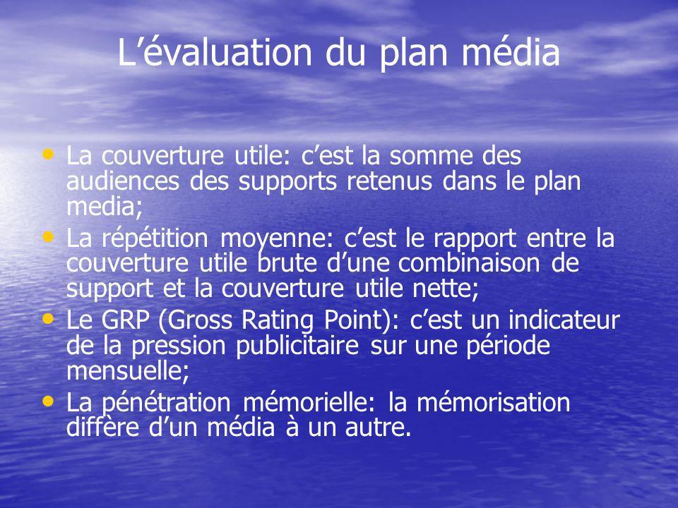 L'évaluation du plan média