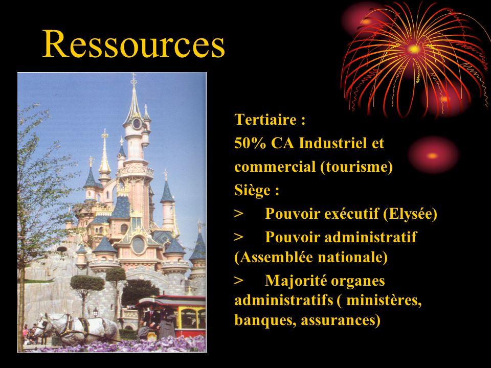 Ressources 50% CA Industriel et commercial (tourisme) Siège :