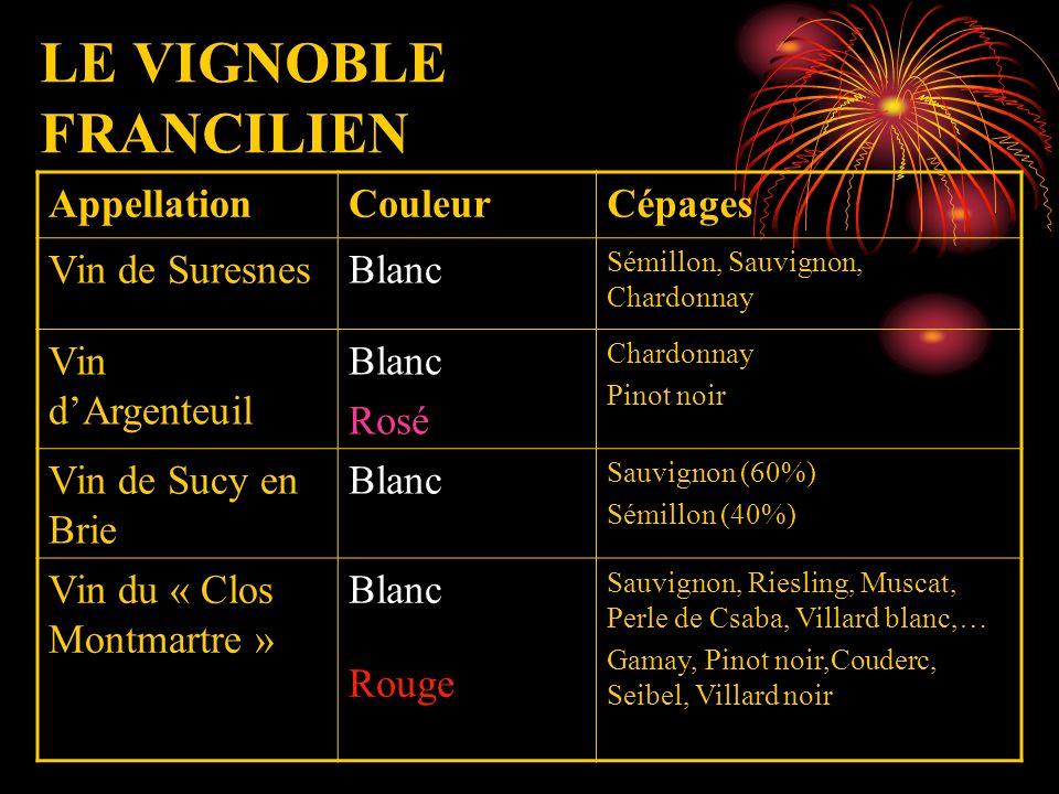 LE VIGNOBLE FRANCILIEN