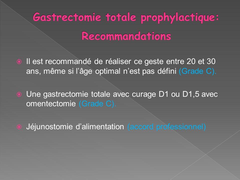 Gastrectomie totale prophylactique: Recommandations