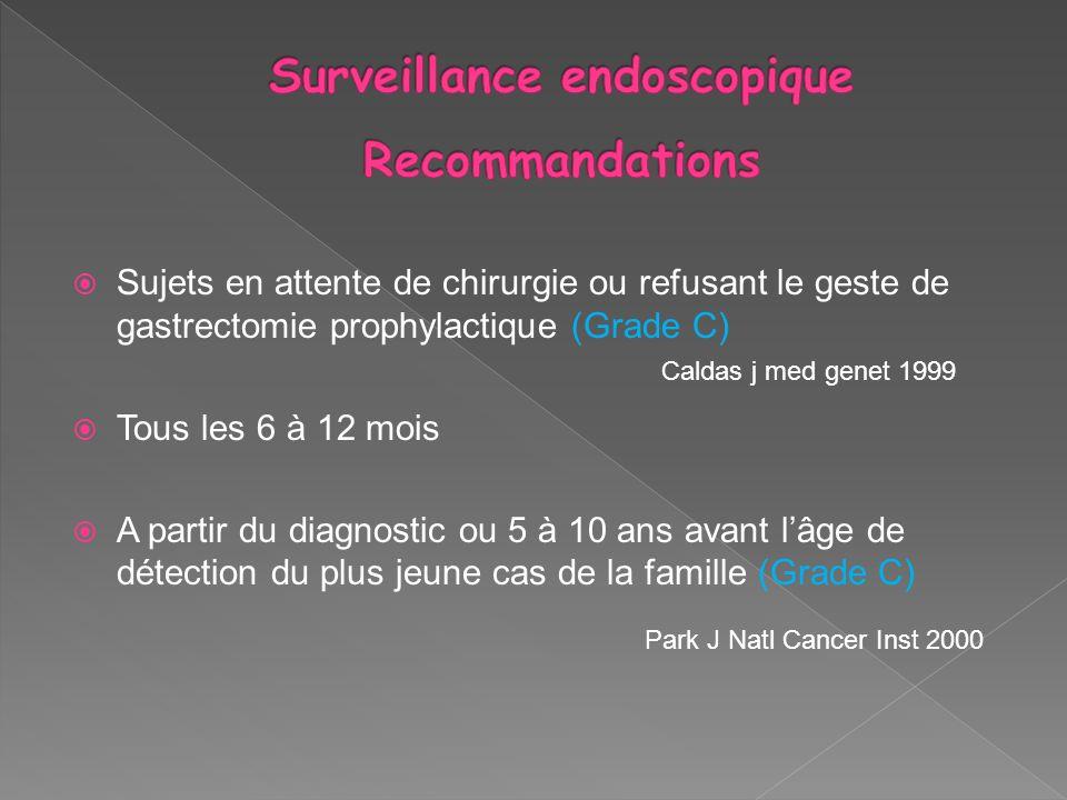Surveillance endoscopique Recommandations