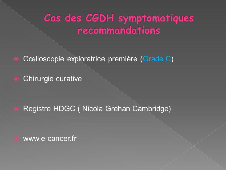 Cas des CGDH symptomatiques recommandations