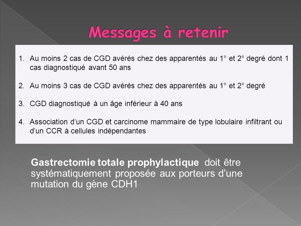 Messages à retenir Au moins 2 cas de CGD avérés chez des apparentés au 1° et 2° degré dont 1 cas diagnostiqué avant 50 ans.