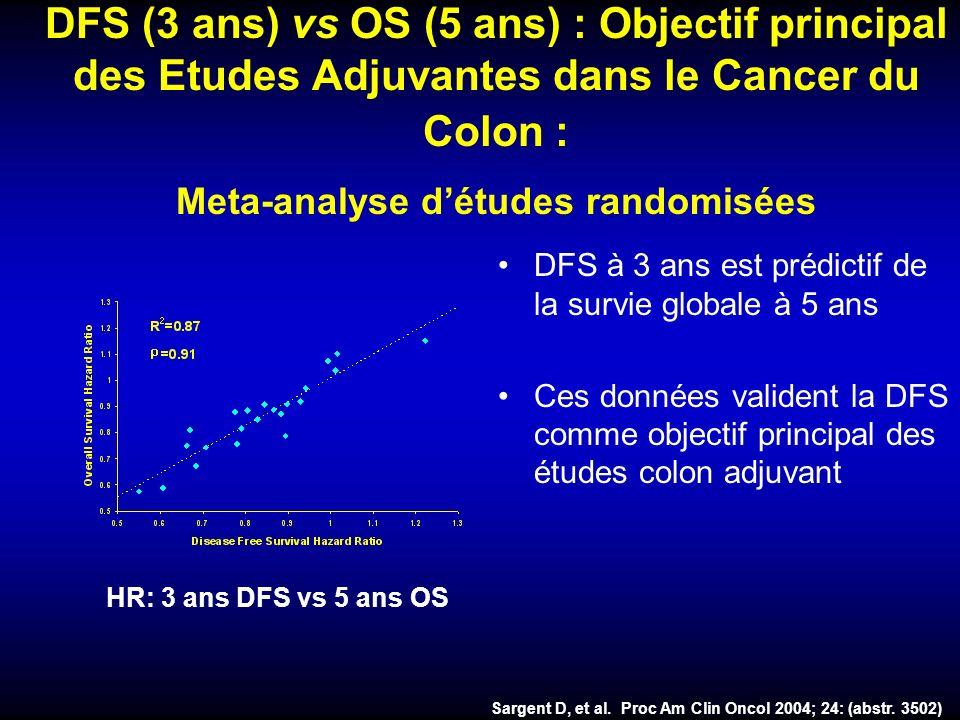 DFS (3 ans) vs OS (5 ans) : Objectif principal des Etudes Adjuvantes dans le Cancer du Colon : Meta-analyse d'études randomisées