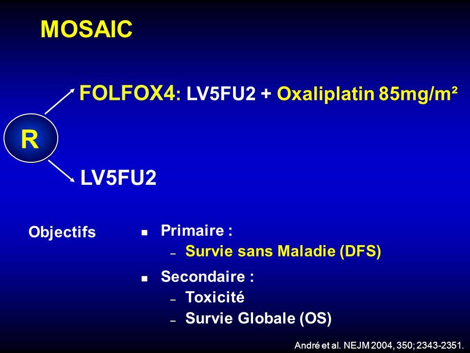 R MOSAIC FOLFOX4: LV5FU2 + Oxaliplatin 85mg/m² LV5FU2 Objectifs