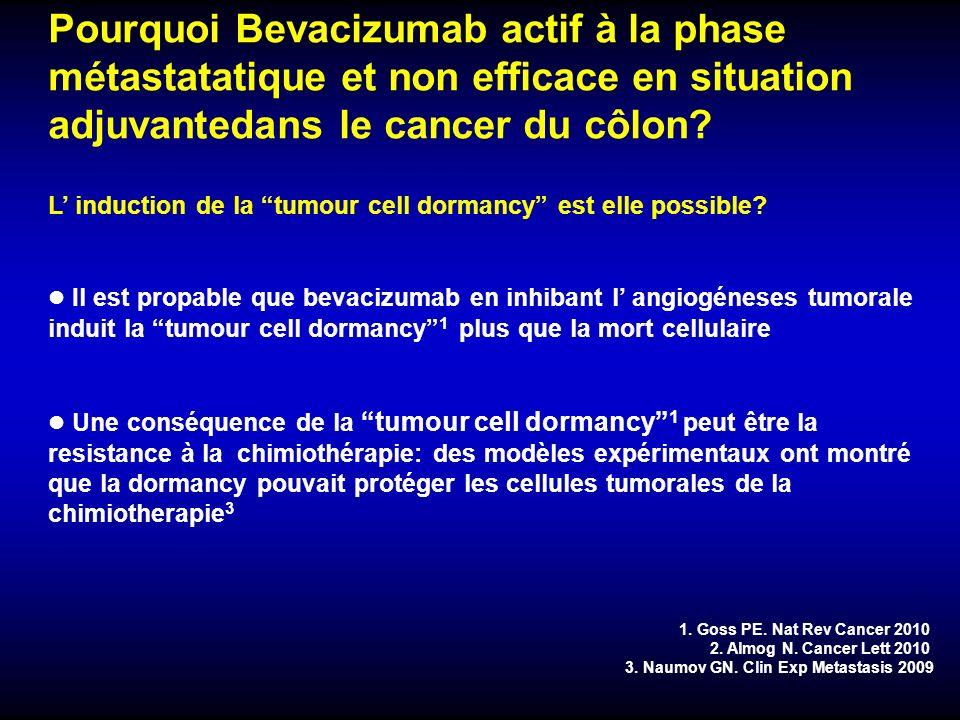 Pourquoi Bevacizumab actif à la phase métastatatique et non efficace en situation adjuvantedans le cancer du côlon