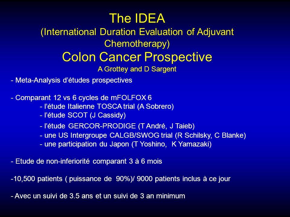 Colon Cancer Prospective