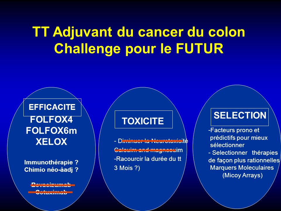 TT Adjuvant du cancer du colon Challenge pour le FUTUR