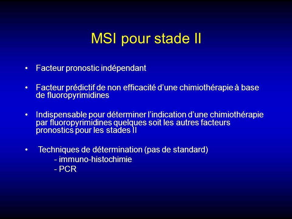 MSI pour stade II Facteur pronostic indépendant