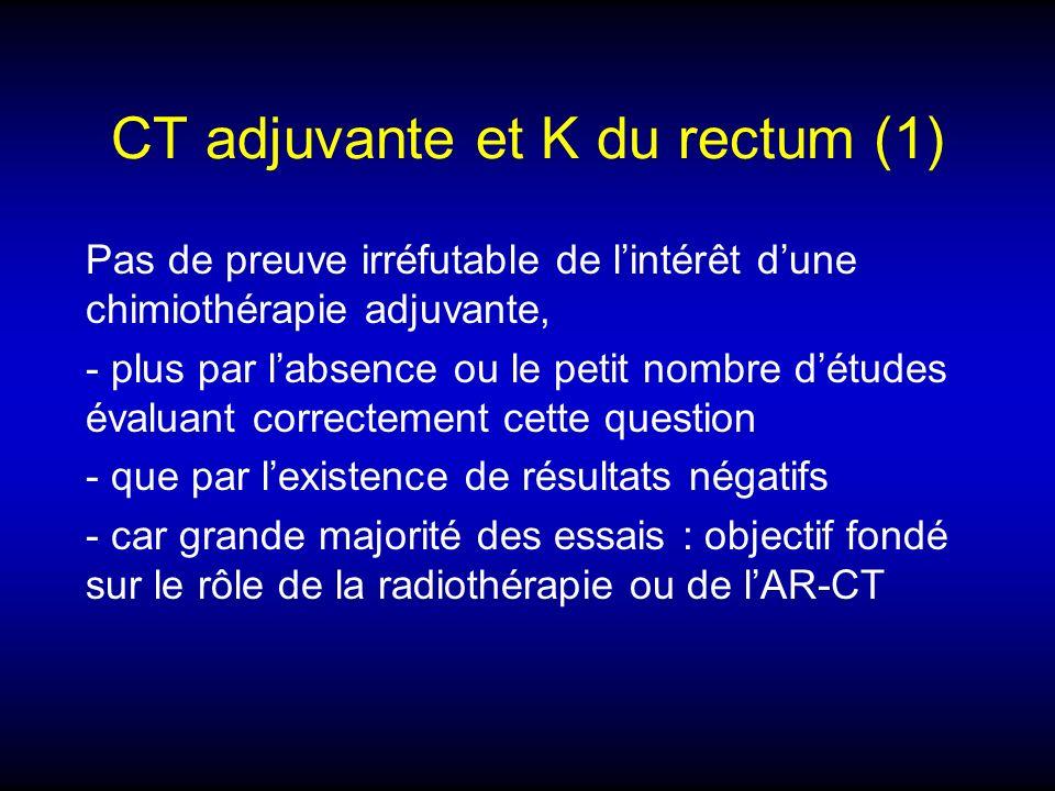 CT adjuvante et K du rectum (1)