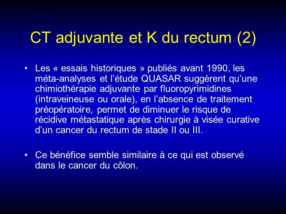CT adjuvante et K du rectum (2)
