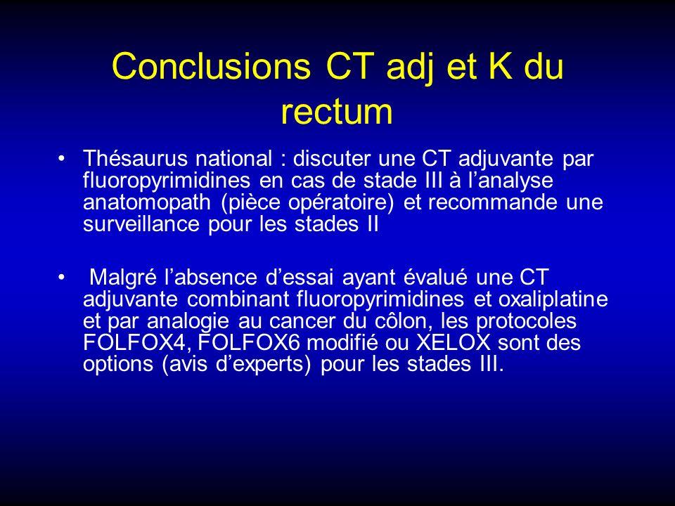 Conclusions CT adj et K du rectum