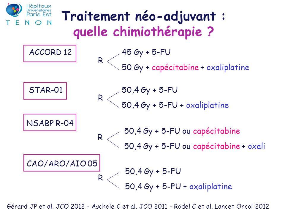 Traitement néo-adjuvant : quelle chimiothérapie