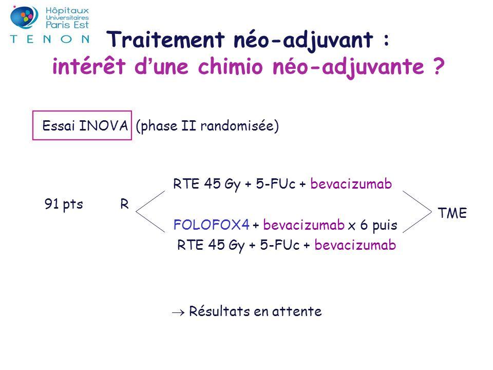 Traitement néo-adjuvant : intérêt d'une chimio néo-adjuvante