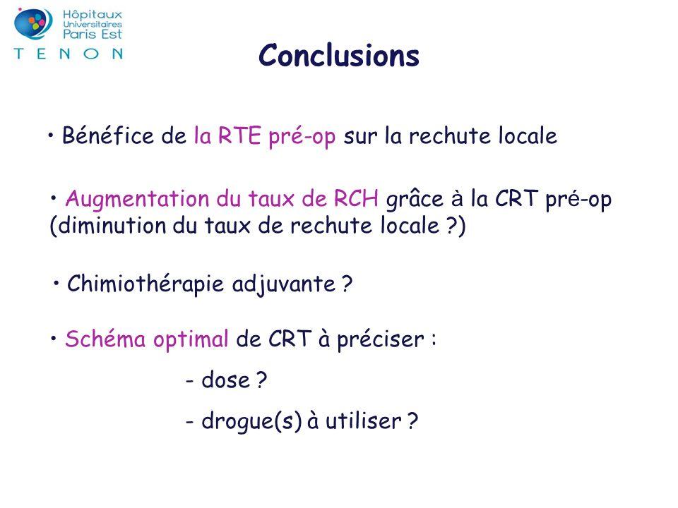 Conclusions Bénéfice de la RTE pré-op sur la rechute locale