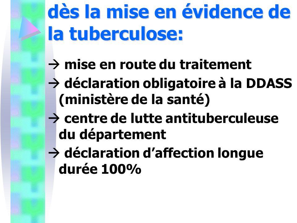 dès la mise en évidence de la tuberculose: