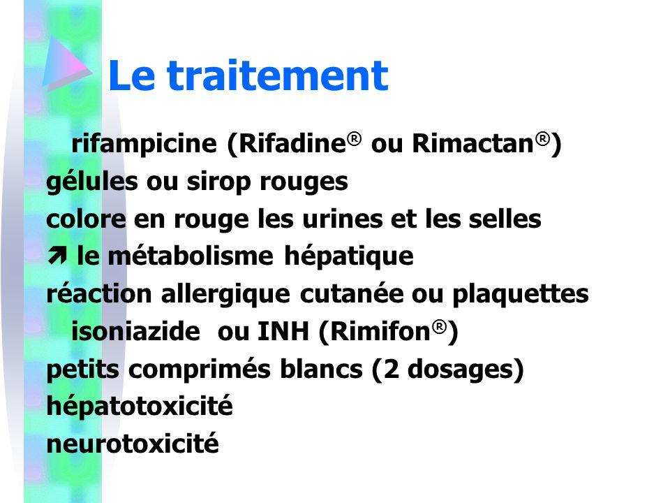 Le traitement rifampicine (Rifadine® ou Rimactan®)