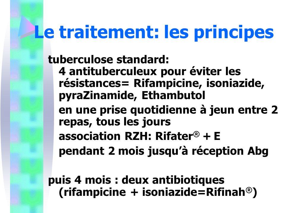 La tuberculose fran ois blanc jouvan service des maladies - Traitement pour eviter les fausses couches ...