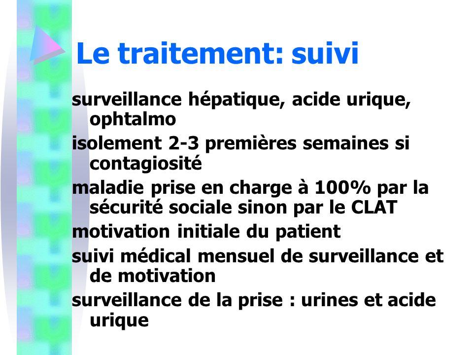 Le traitement: suivi surveillance hépatique, acide urique, ophtalmo
